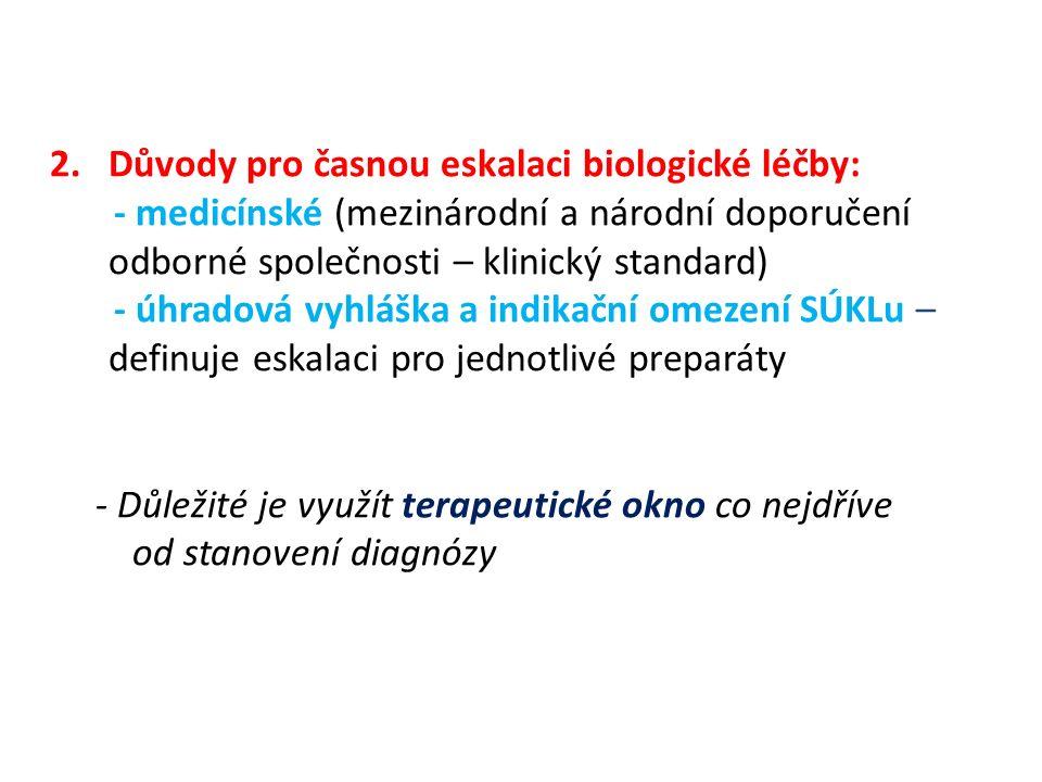 2. Důvody pro časnou eskalaci biologické léčby: