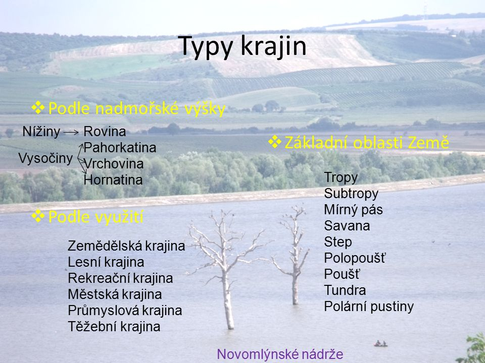 Typy krajin Podle nadmořské výšky Základní oblasti Země Podle využití
