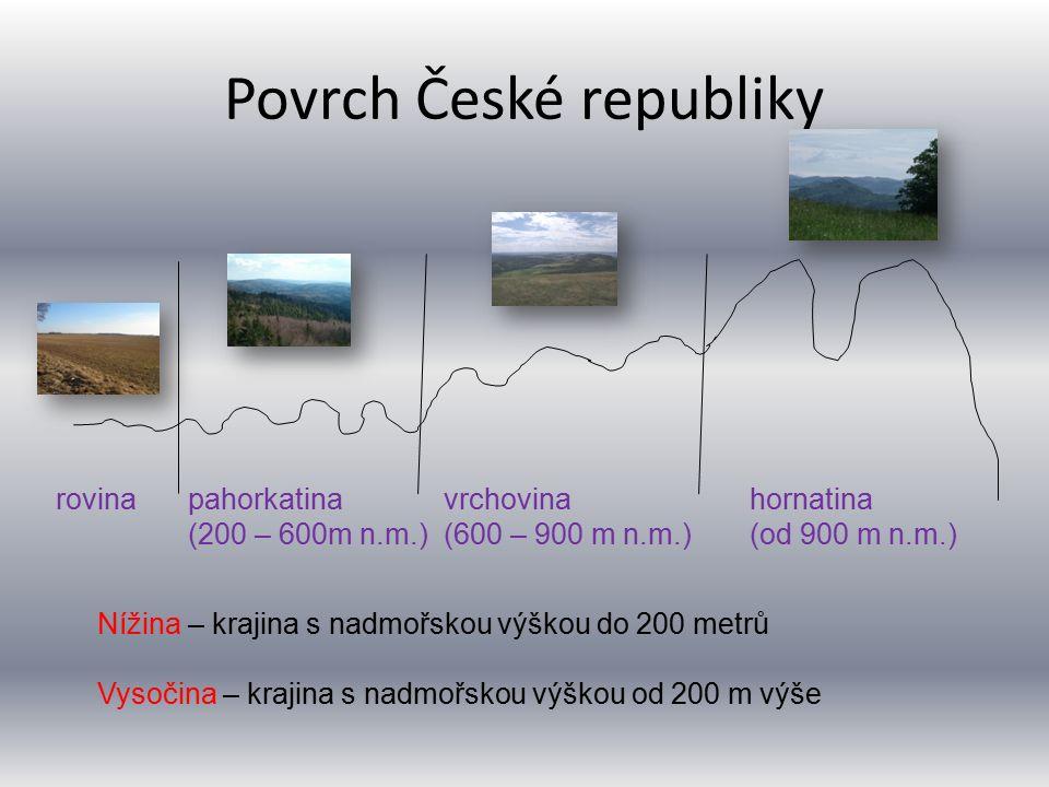 Povrch České republiky