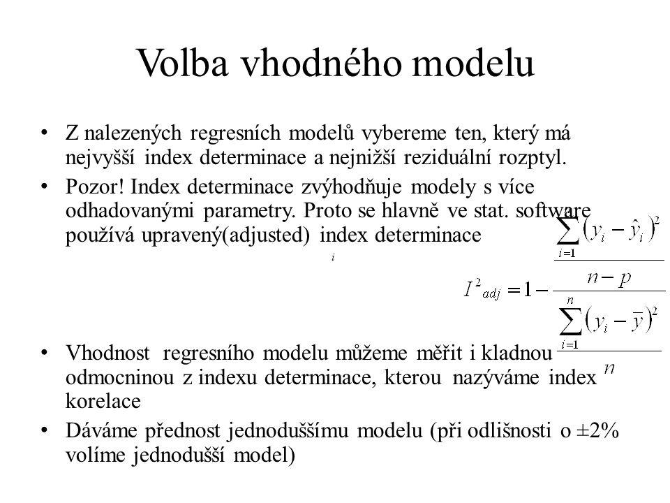 Volba vhodného modelu Z nalezených regresních modelů vybereme ten, který má nejvyšší index determinace a nejnižší reziduální rozptyl.