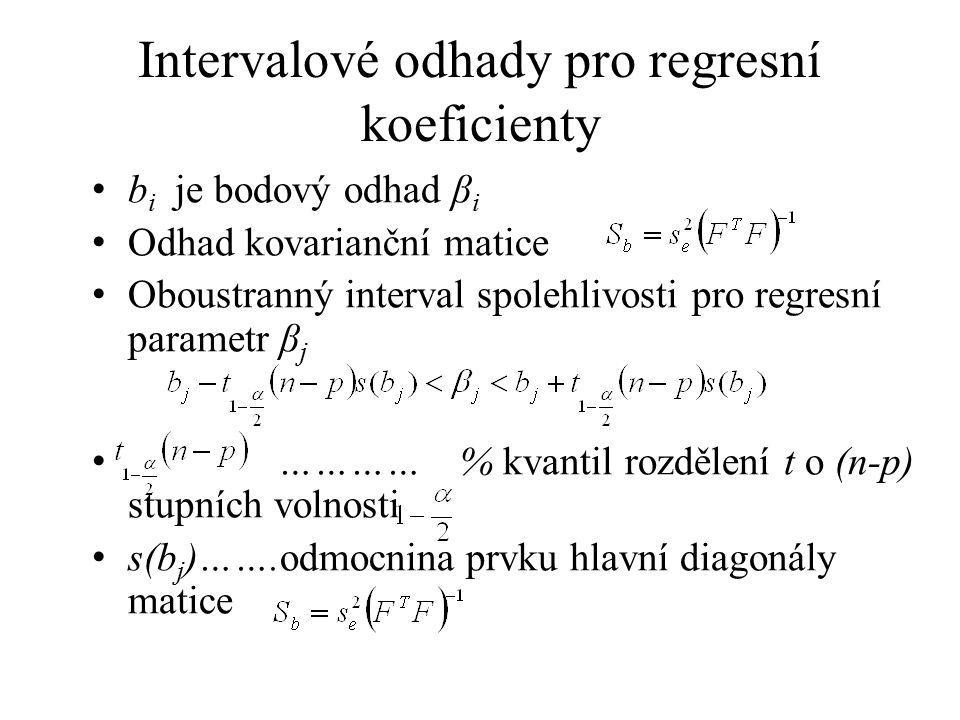 Intervalové odhady pro regresní koeficienty