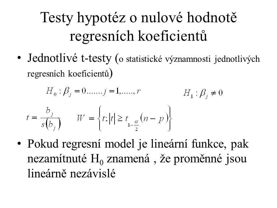 Testy hypotéz o nulové hodnotě regresních koeficientů