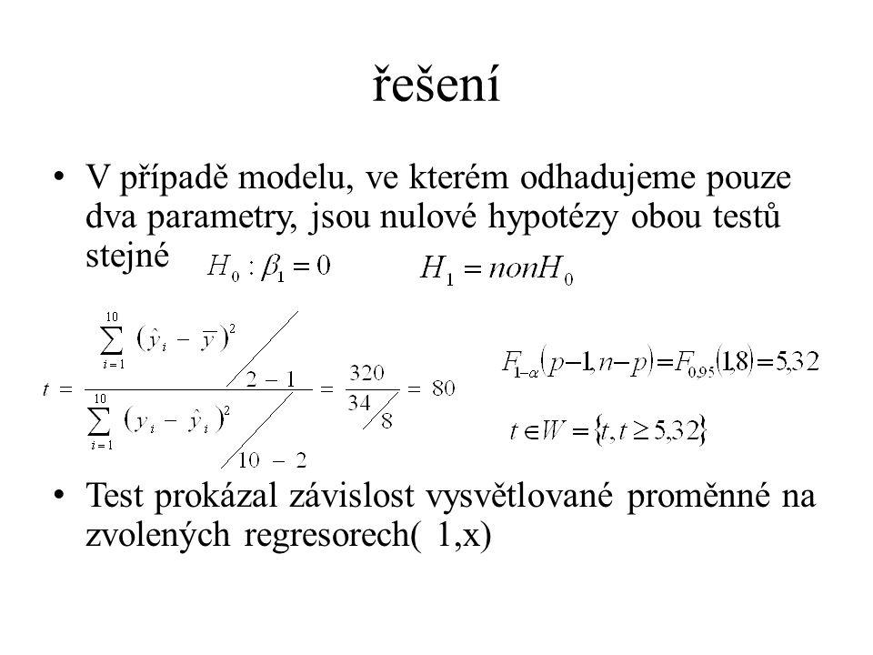 řešení V případě modelu, ve kterém odhadujeme pouze dva parametry, jsou nulové hypotézy obou testů stejné.