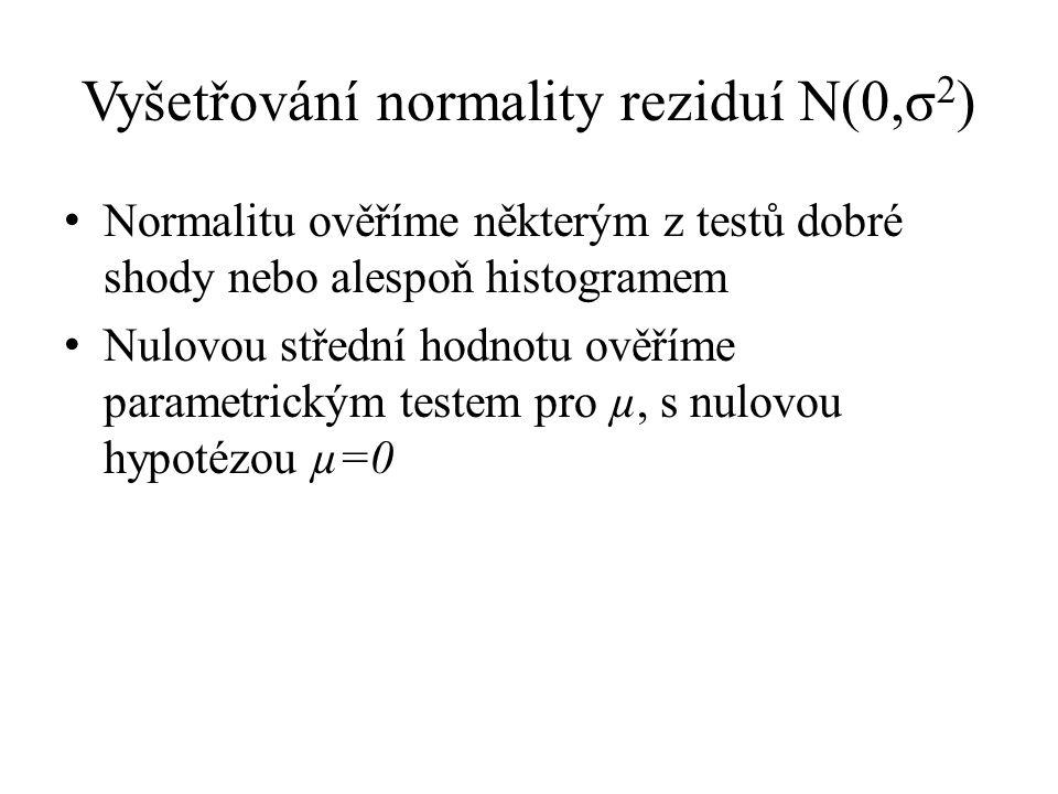 Vyšetřování normality reziduí N(0,σ2)