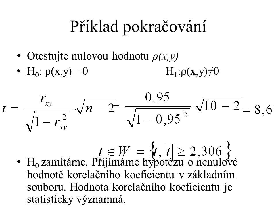 Příklad pokračování Otestujte nulovou hodnotu ρ(x,y)