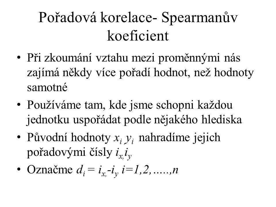 Pořadová korelace- Spearmanův koeficient