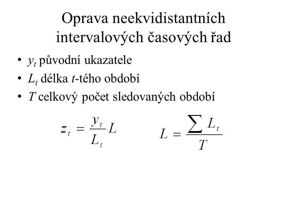 Oprava neekvidistantních intervalových časových řad