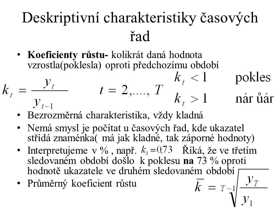 Deskriptivní charakteristiky časových řad