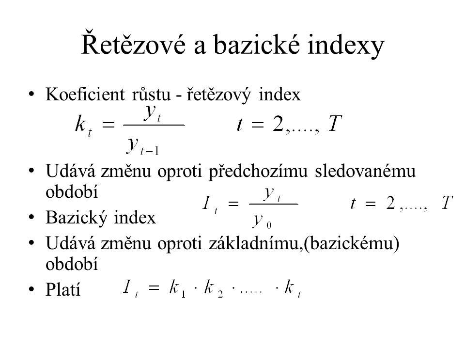 Řetězové a bazické indexy