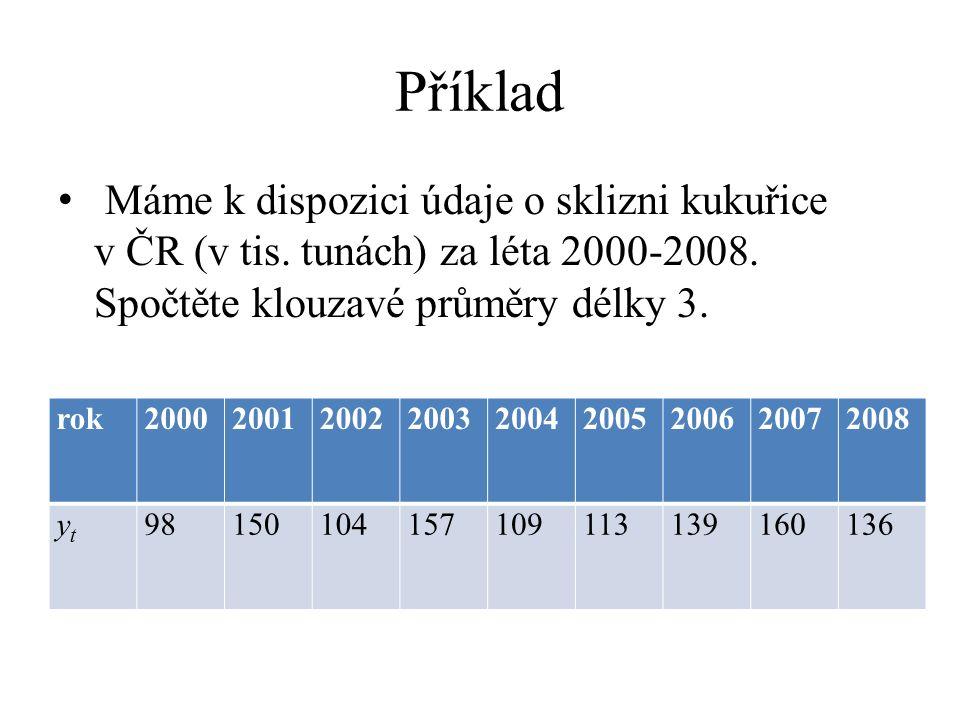 Příklad Máme k dispozici údaje o sklizni kukuřice v ČR (v tis. tunách) za léta 2000-2008. Spočtěte klouzavé průměry délky 3.