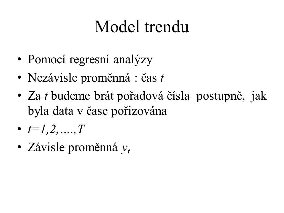 Model trendu Pomocí regresní analýzy Nezávisle proměnná : čas t