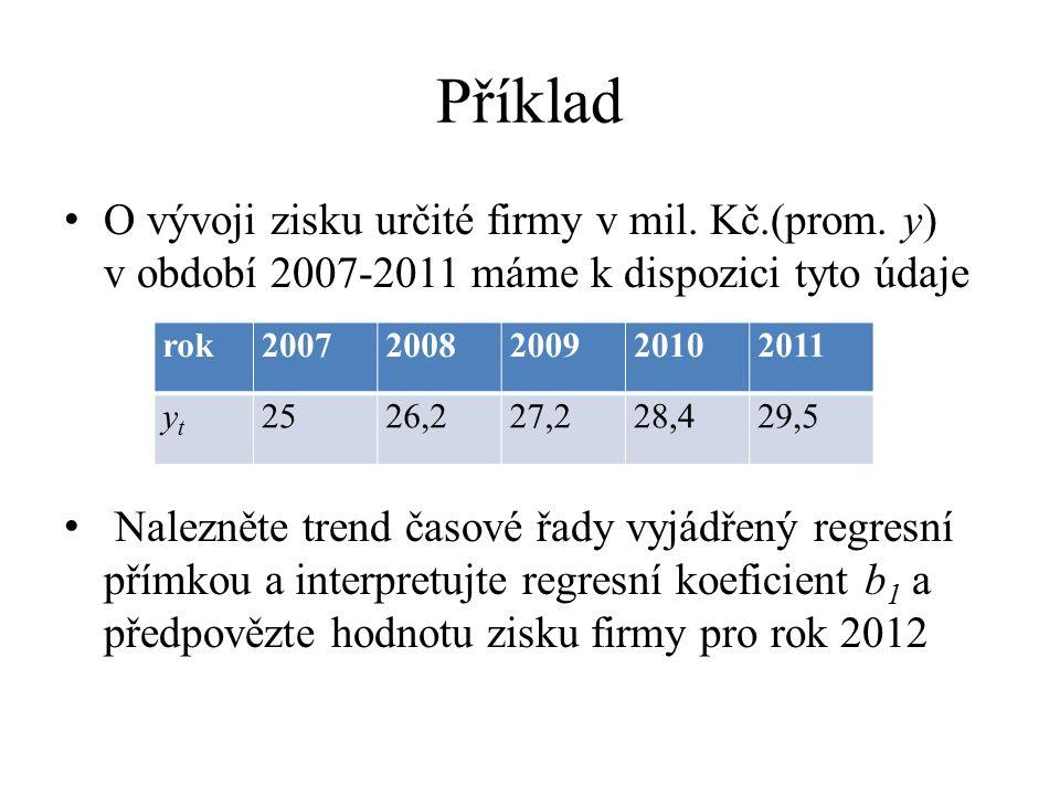 Příklad O vývoji zisku určité firmy v mil. Kč.(prom. y) v období 2007-2011 máme k dispozici tyto údaje.
