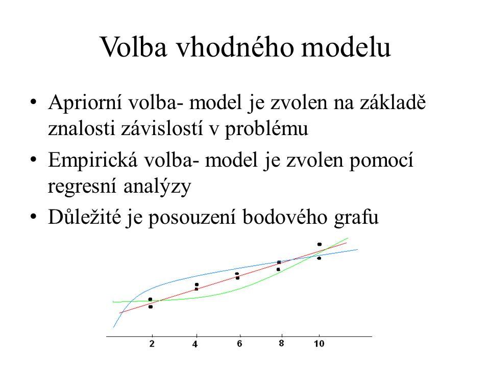 Volba vhodného modelu Apriorní volba- model je zvolen na základě znalosti závislostí v problému.