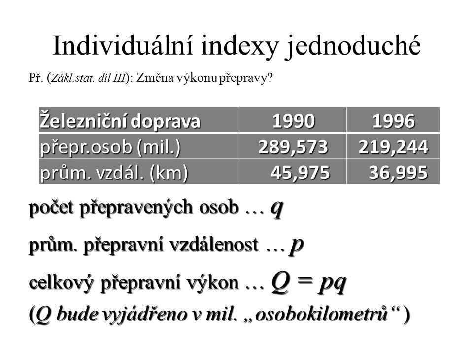 Individuální indexy jednoduché