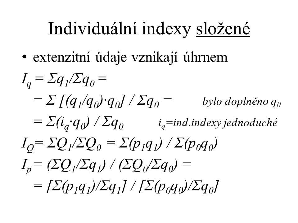 Individuální indexy složené
