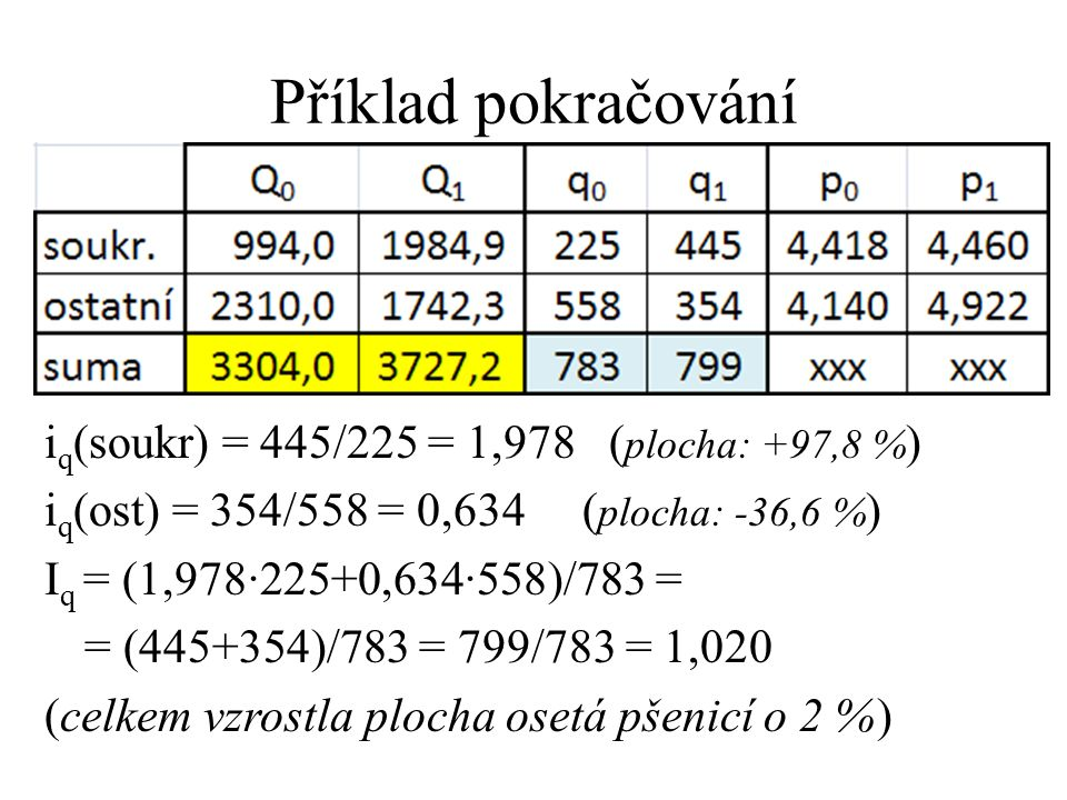Příklad pokračování iq(soukr) = 445/225 = 1,978 (plocha: +97,8 %)