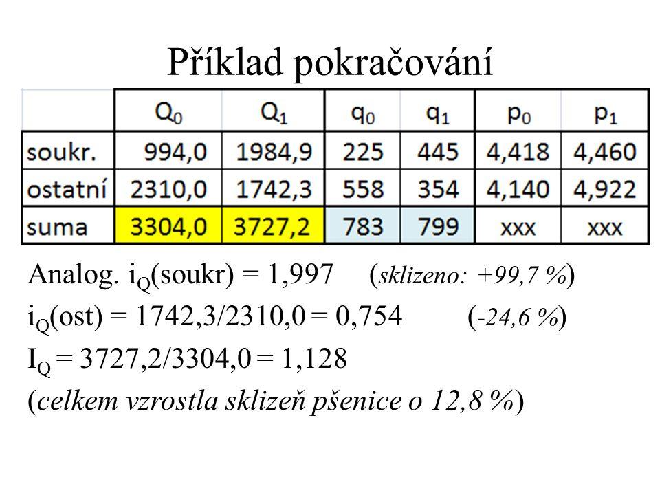 Příklad pokračování Analog. iQ(soukr) = 1,997 (sklizeno: +99,7 %)