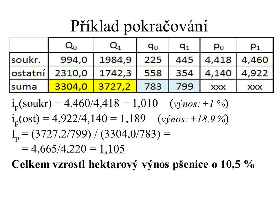 Příklad pokračování ip(soukr) = 4,460/4,418 = 1,010 (výnos: +1 %)