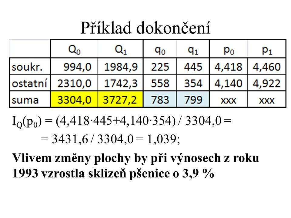 Příklad dokončení IQ(p0) = (4,418·445+4,140·354) / 3304,0 =