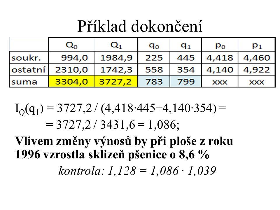 Příklad dokončení IQ(q1) = 3727,2 / (4,418·445+4,140·354) =