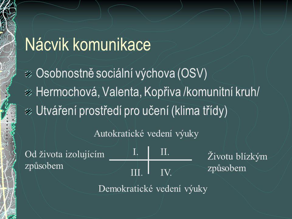 Nácvik komunikace Osobnostně sociální výchova (OSV)