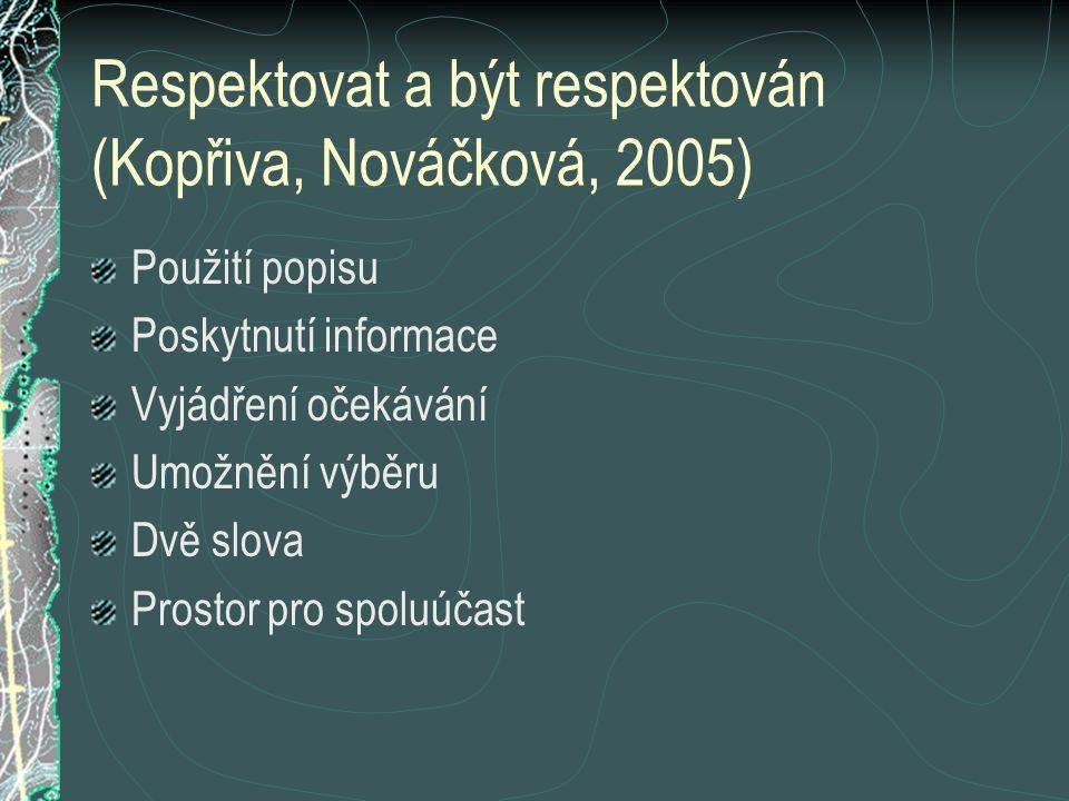Respektovat a být respektován (Kopřiva, Nováčková, 2005)