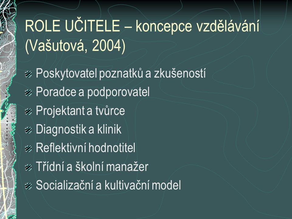 ROLE UČITELE – koncepce vzdělávání (Vašutová, 2004)