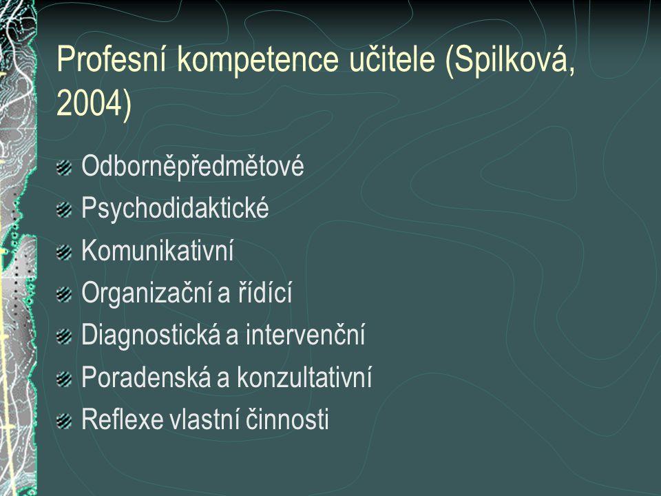 Profesní kompetence učitele (Spilková, 2004)