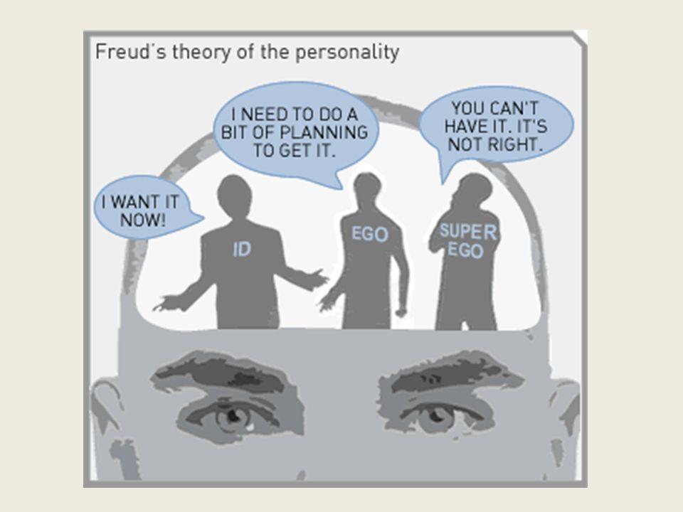 id (ono), z něhož vyvěrá pudová duševní energie (libido), která je hybnou silou člověka, je zdrojem energie pro ego i superego. Id je iracionální, nebere ohled na realitu, jeho cílem je okamžité uspokojení svých přání, řídí se principem slasti. Id je zcela nevědomé. Podle Freuda představují sny splněná přání id a jsou bránou do nevědomí. Projevy ryzího id lze pozorovat u kojenců.