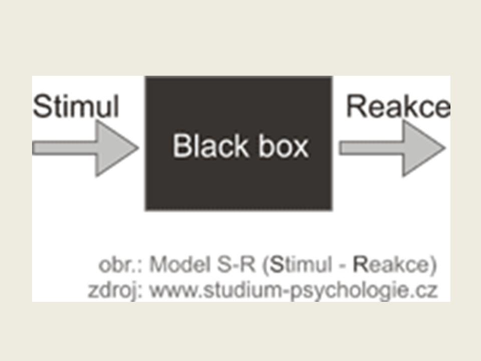 Základním schematem behaviorismu je model S - R (stimulus - respons)