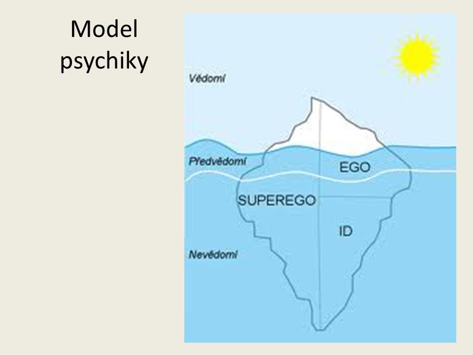 Model psychiky Vědomí – plně uvědomovaná část osobnosti
