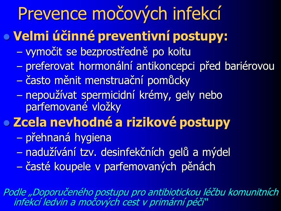Prevence močových infekcí