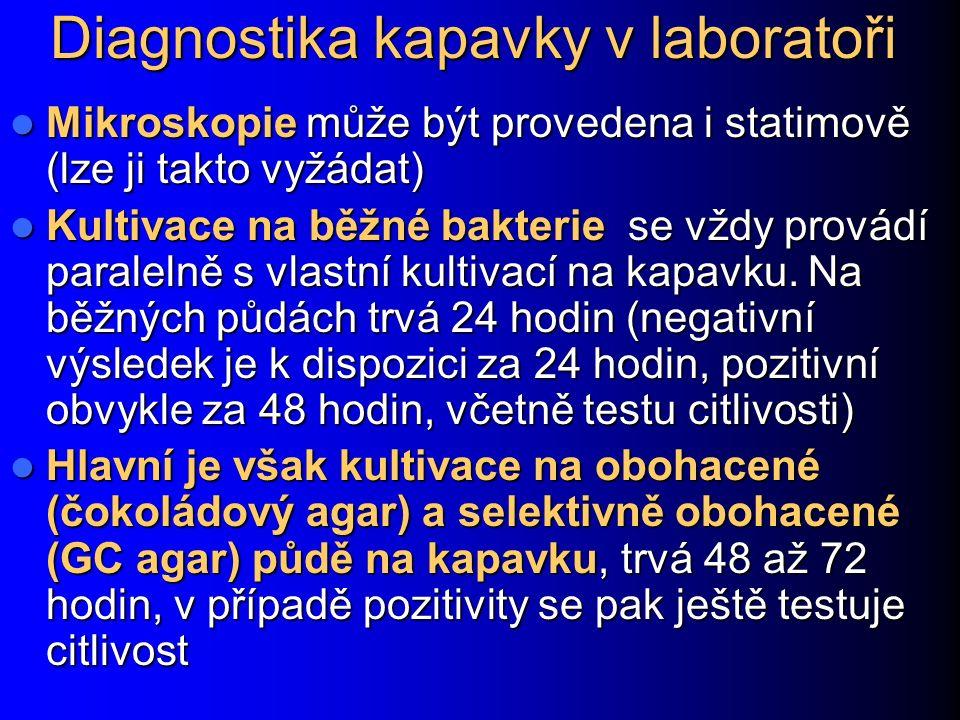 Diagnostika kapavky v laboratoři