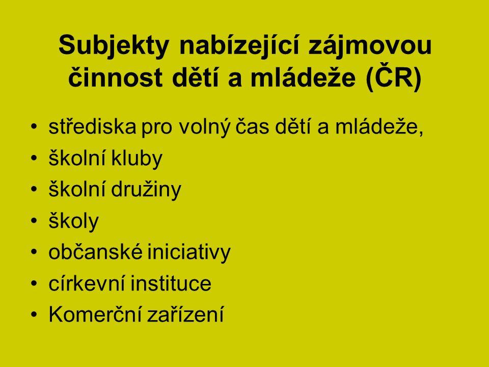 Subjekty nabízející zájmovou činnost dětí a mládeže (ČR)