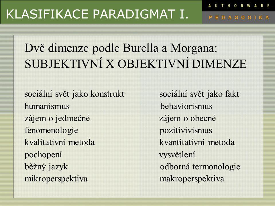KLASIFIKACE PARADIGMAT I.