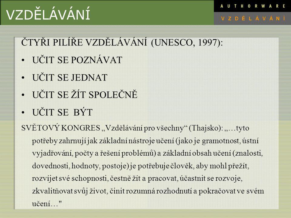 VZDĚLÁVÁNÍ ČTYŘI PILÍŘE VZDĚLÁVÁNÍ (UNESCO, 1997): UČIT SE POZNÁVAT