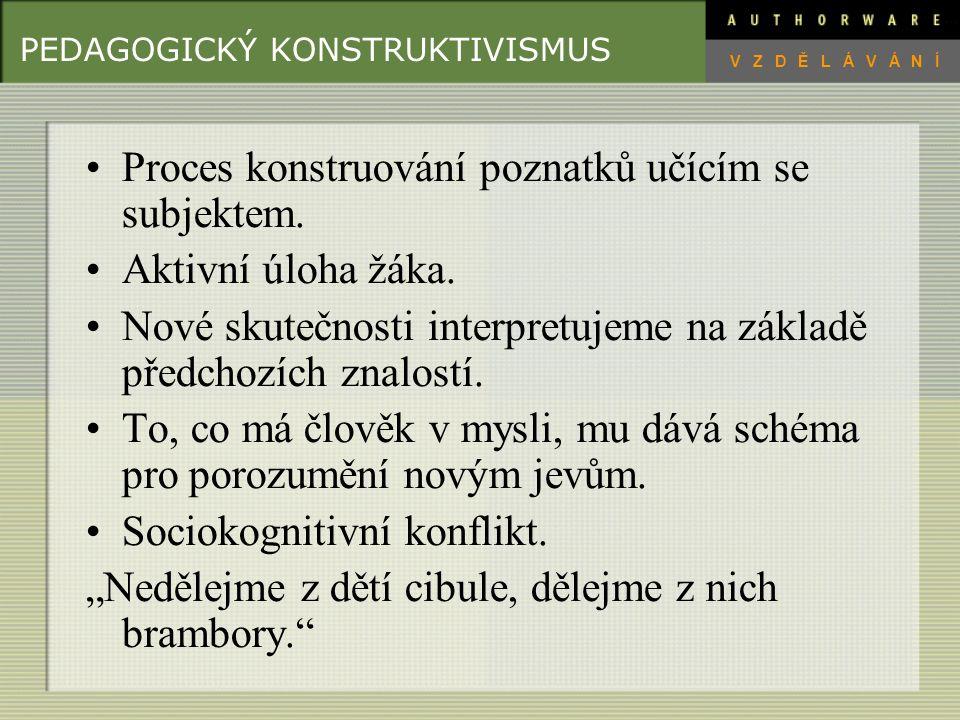 PEDAGOGICKÝ KONSTRUKTIVISMUS