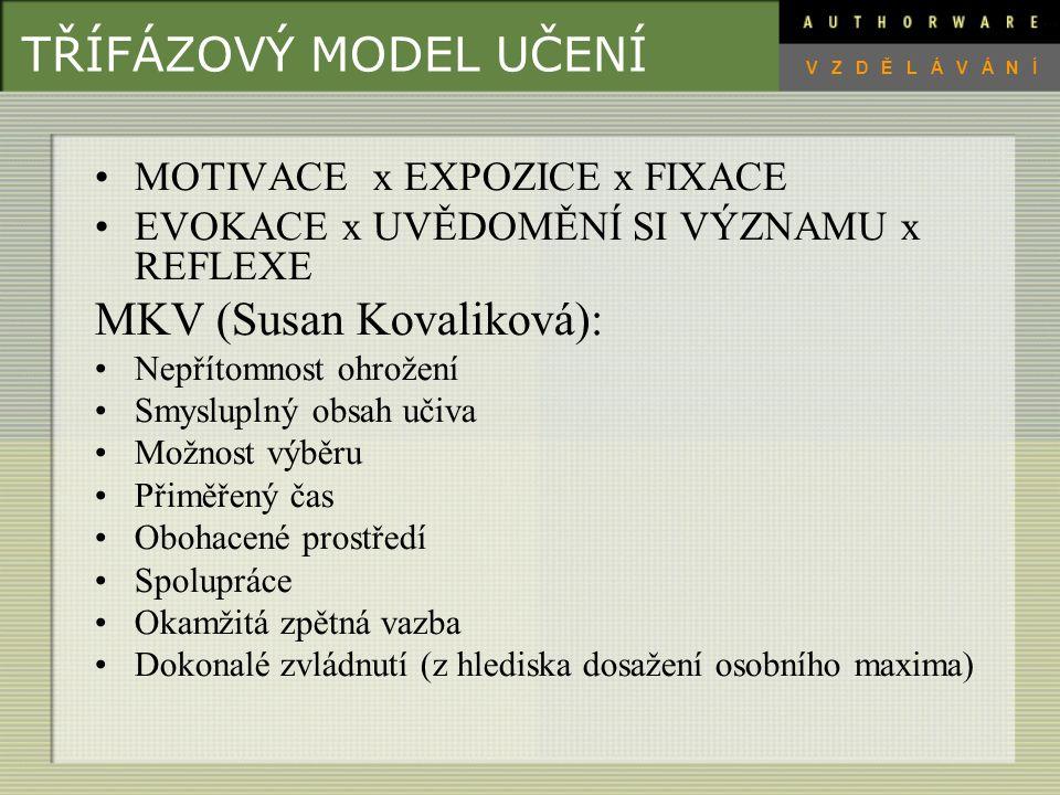 MKV (Susan Kovaliková):