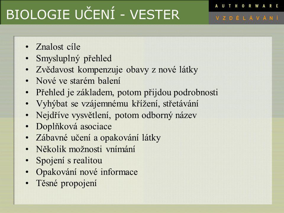 BIOLOGIE UČENÍ - VESTER