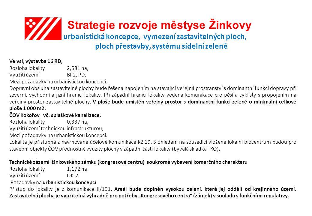 Strategie rozvoje městyse Žinkovy urbanistická koncepce, vymezení zastavitelných ploch, ploch přestavby, systému sídelní zeleně