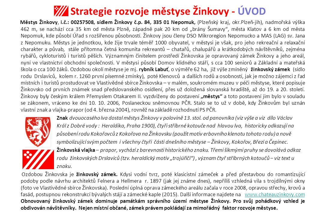 Strategie rozvoje městyse Žinkovy - ÚVOD