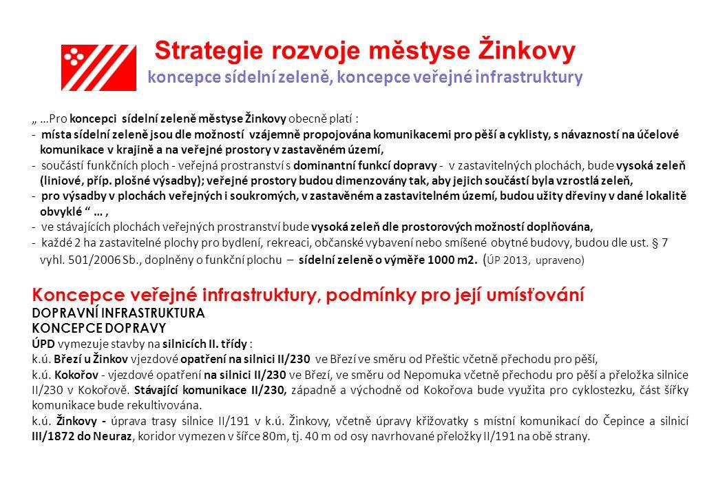 Strategie rozvoje městyse Žinkovy koncepce sídelní zeleně, koncepce veřejné infrastruktury