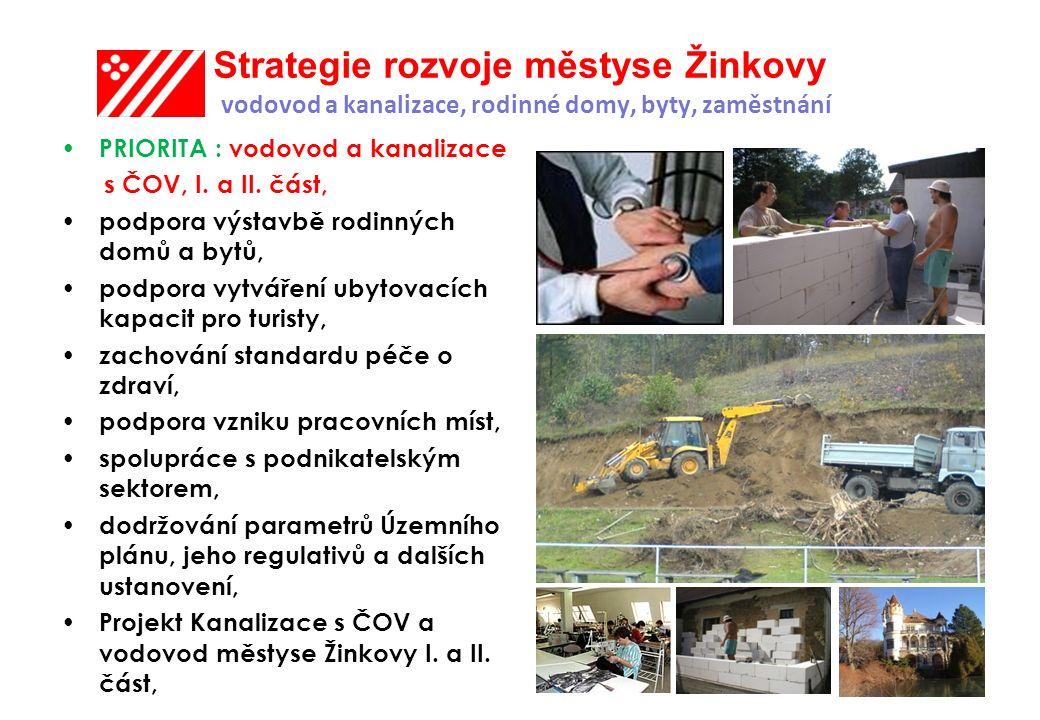 Strategie rozvoje městyse Žinkovy vodovod a kanalizace, rodinné domy, byty, zaměstnání