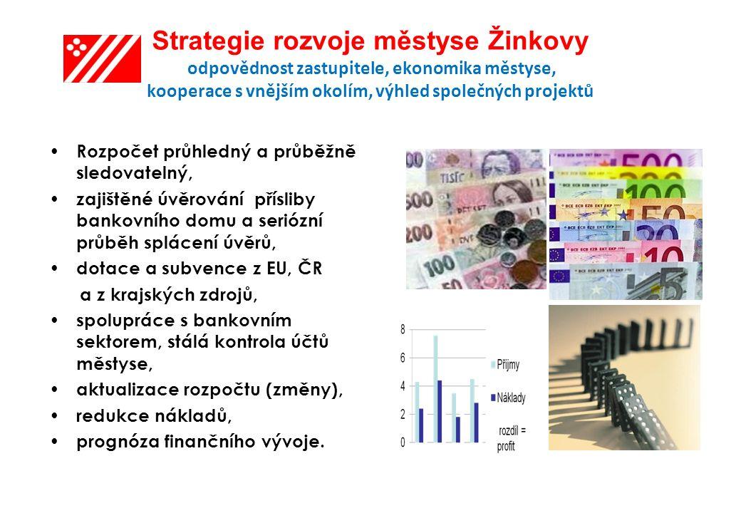 Strategie rozvoje městyse Žinkovy odpovědnost zastupitele, ekonomika městyse, kooperace s vnějším okolím, výhled společných projektů