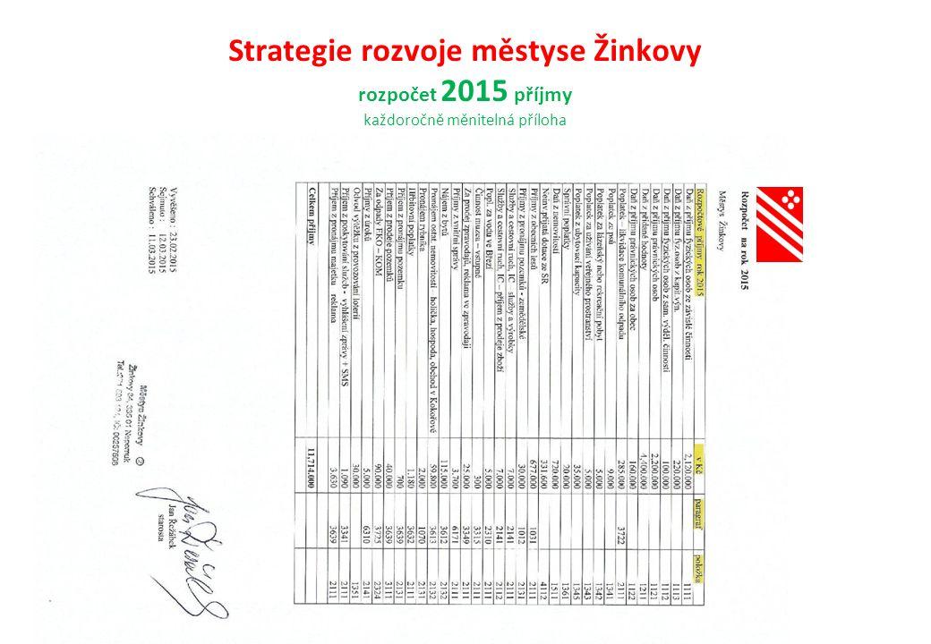 Strategie rozvoje městyse Žinkovy rozpočet 2015 příjmy každoročně měnitelná příloha