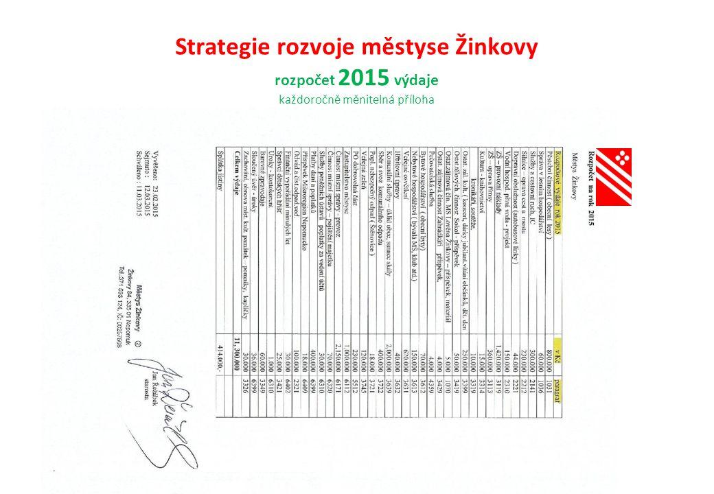 Strategie rozvoje městyse Žinkovy rozpočet 2015 výdaje každoročně měnitelná příloha