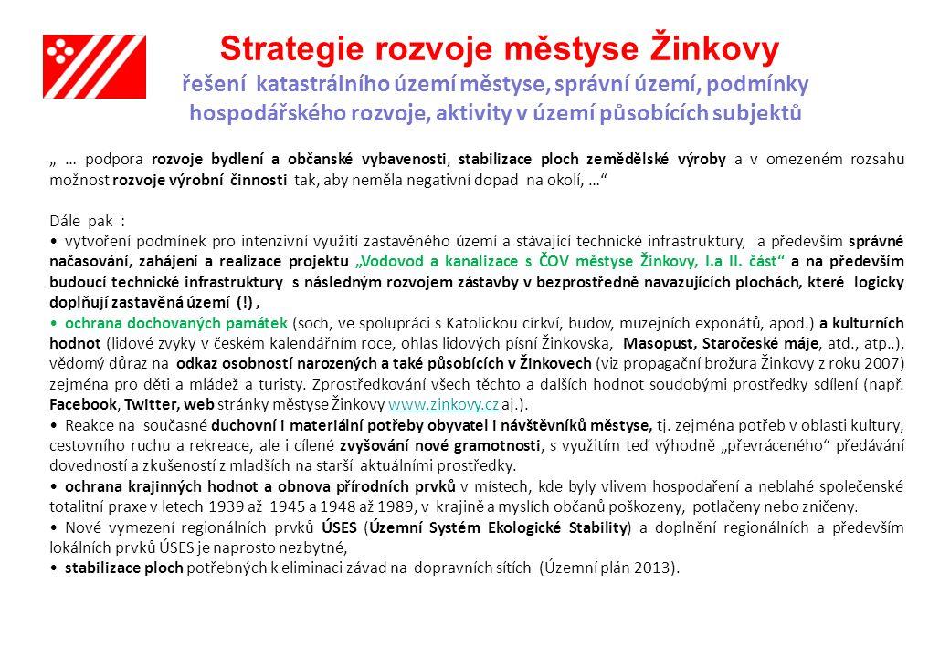 Strategie rozvoje městyse Žinkovy