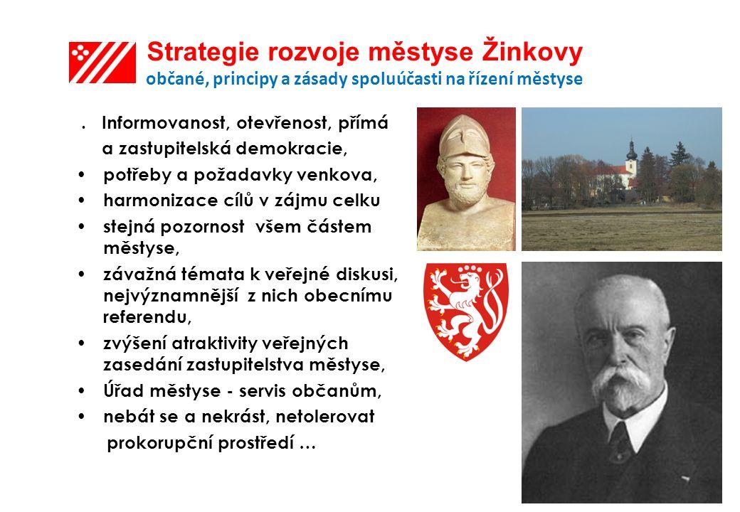 Strategie rozvoje městyse Žinkovy občané, principy a zásady spoluúčasti na řízení městyse