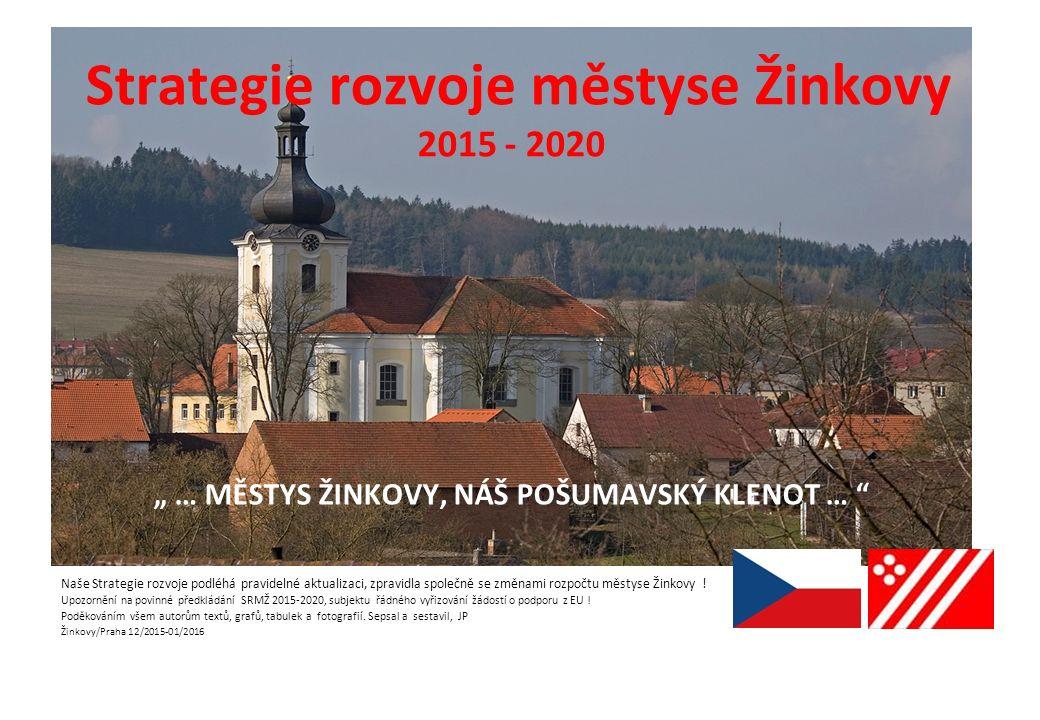 Strategie rozvoje městyse Žinkovy 2015 - 2020
