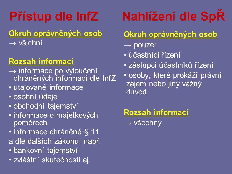 Přístup dle InfZ Nahlížení dle SpŘ